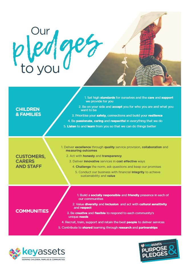Our Pledges